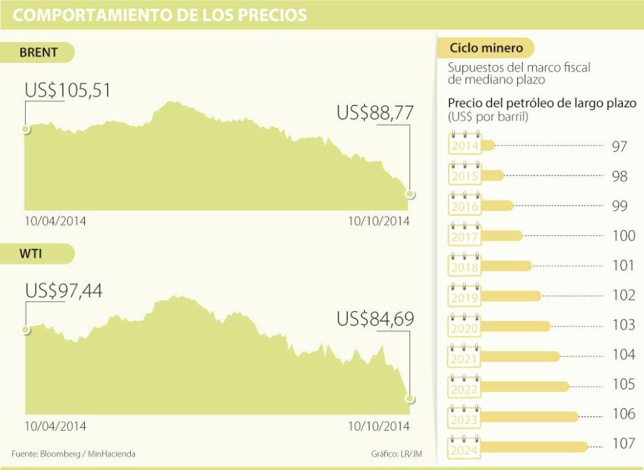 petroleo1013-1000