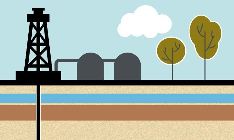 Gráfico de planta de Fracking